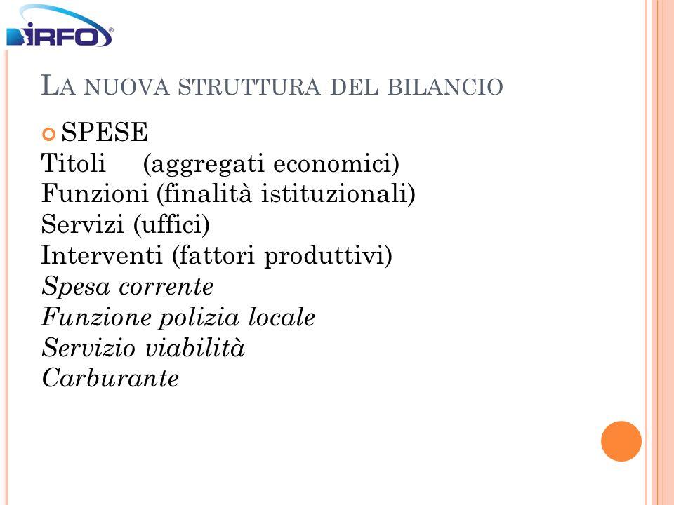 L A NUOVA STRUTTURA DEL BILANCIO SPESE Titoli (aggregati economici) Funzioni (finalità istituzionali) Servizi (uffici) Interventi (fattori produttivi)