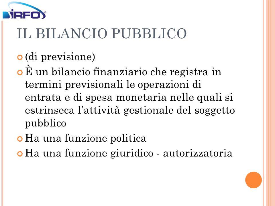 IL BILANCIO PUBBLICO (di previsione) È un bilancio finanziario che registra in termini previsionali le operazioni di entrata e di spesa monetaria nell