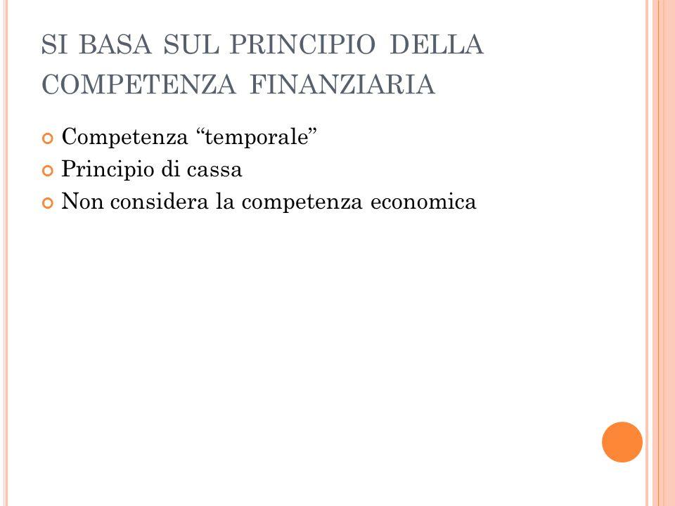 SI BASA SUL PRINCIPIO DELLA COMPETENZA FINANZIARIA Competenza temporale Principio di cassa Non considera la competenza economica