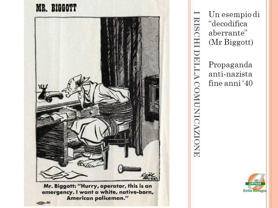 I RISCHI DELLA COMUNICAZIONE Un esempio di decodifica aberrante (Mr Biggott) Propaganda anti-nazista fine anni 40