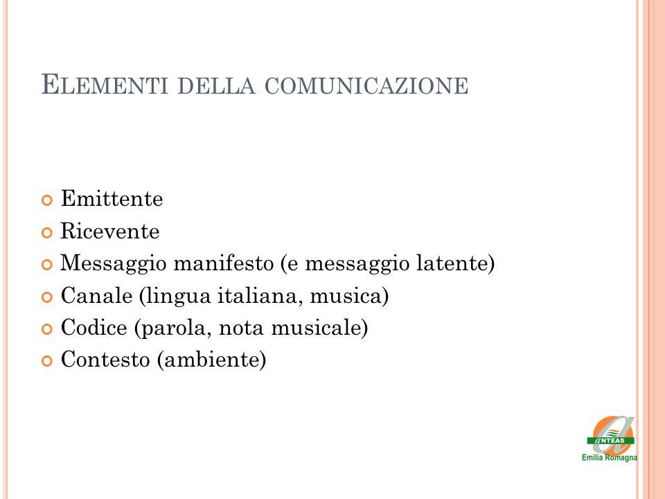 E LEMENTI DELLA COMUNICAZIONE Emittente Ricevente Messaggio manifesto (e messaggio latente) Canale (lingua italiana, musica) Codice (parola, nota musi
