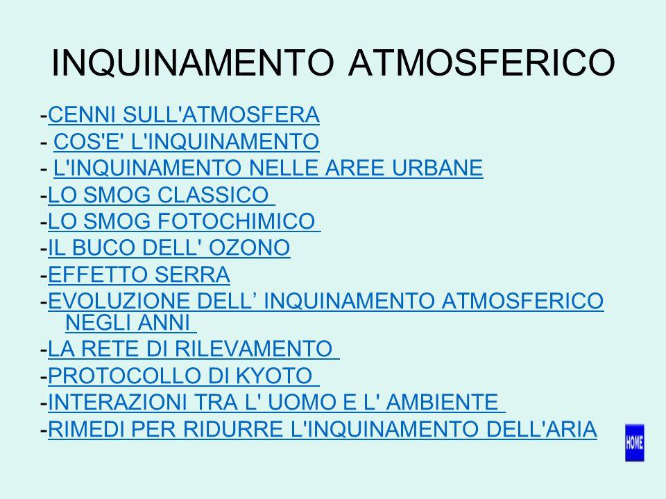 INQUINAMENTO ATMOSFERICO -CENNI SULL ATMOSFERACENNI SULL ATMOSFERA - COS E L INQUINAMENTOCOS E L INQUINAMENTO - L INQUINAMENTO NELLE AREE URBANEL INQUINAMENTO NELLE AREE URBANE -LO SMOG CLASSICO LO SMOG CLASSICO -LO SMOG FOTOCHIMICO LO SMOG FOTOCHIMICO -IL BUCO DELL OZONOIL BUCO DELL OZONO -EFFETTO SERRAEFFETTO SERRA -EVOLUZIONE DELL INQUINAMENTO ATMOSFERICO NEGLI ANNI EVOLUZIONE DELL INQUINAMENTO ATMOSFERICO NEGLI ANNI -LA RETE DI RILEVAMENTO LA RETE DI RILEVAMENTO -PROTOCOLLO DI KYOTO PROTOCOLLO DI KYOTO -INTERAZIONI TRA L UOMO E L AMBIENTE INTERAZIONI TRA L UOMO E L AMBIENTE -RIMEDI PER RIDURRE L INQUINAMENTO DELL ARIARIMEDI PER RIDURRE L INQUINAMENTO DELL ARIA