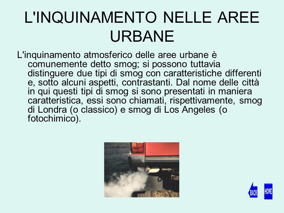 L INQUINAMENTO NELLE AREE URBANE L inquinamento atmosferico delle aree urbane è comunemente detto smog; si possono tuttavia distinguere due tipi di smog con caratteristiche differenti e, sotto alcuni aspetti, contrastanti.