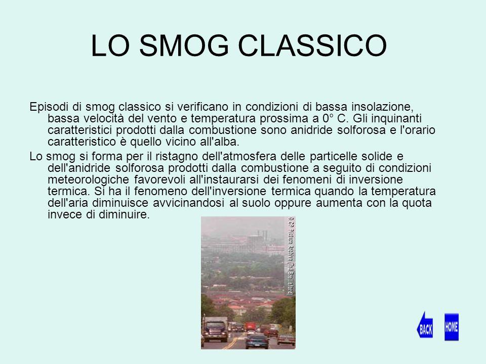 LO SMOG CLASSICO Episodi di smog classico si verificano in condizioni di bassa insolazione, bassa velocità del vento e temperatura prossima a 0° C.