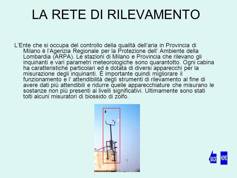LA RETE DI RILEVAMENTO LEnte che si occupa del controllo della qualità dellaria in Provincia di Milano è lAgenzia Regionale per la Protezione dell Ambiente della Lombardia (ARPA).