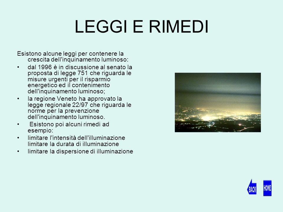 LEGGI E RIMEDI Esistono alcune leggi per contenere la crescita dell inquinamento luminoso: dal 1996 è in discussione al senato la proposta di legge 751 che riguarda le misure urgenti per il risparmio energetico ed il contenimento dell inquinamento luminoso; la regione Veneto ha approvato la legge regionale 22/97 che riguarda le norme per la prevenzione dell inquinamento luminoso.