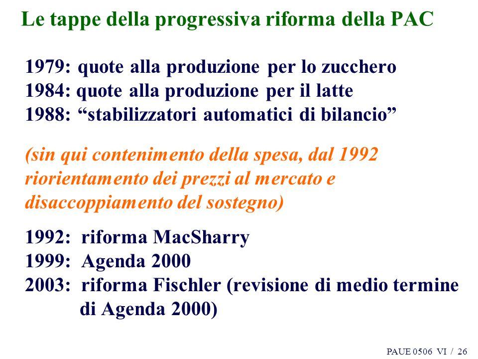 PAUE 0506 VI / 26 Le tappe della progressiva riforma della PAC 1979: quote alla produzione per lo zucchero 1984: quote alla produzione per il latte 1988: stabilizzatori automatici di bilancio (sin qui contenimento della spesa, dal 1992 riorientamento dei prezzi al mercato e disaccoppiamento del sostegno) 1992: riforma MacSharry 1999: Agenda 2000 2003: riforma Fischler (revisione di medio termine di Agenda 2000)