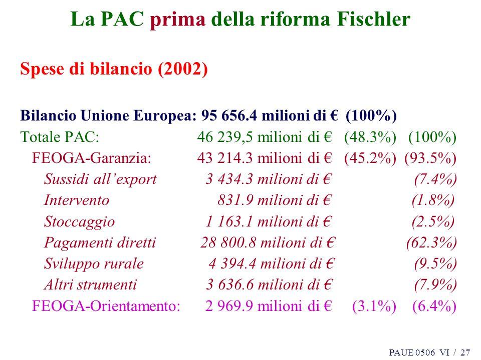 PAUE 0506 VI / 27 La PAC prima della riforma Fischler Spese di bilancio (2002) Bilancio Unione Europea: 95 656.4 milioni di (100%) Totale PAC:46 239,5 milioni di (48.3%) (100%) FEOGA-Garanzia:43 214.3 milioni di (45.2%) (93.5%) Sussidi allexport 3 434.3 milioni di (7.4%) Intervento 831.9 milioni di (1.8%) Stoccaggio 1 163.1 milioni di (2.5%) Pagamenti diretti 28 800.8 milioni di (62.3%) Sviluppo rurale 4 394.4 milioni di (9.5%) Altri strumenti 3 636.6 milioni di (7.9%) FEOGA-Orientamento: 2 969.9 milioni di (3.1%) (6.4%)