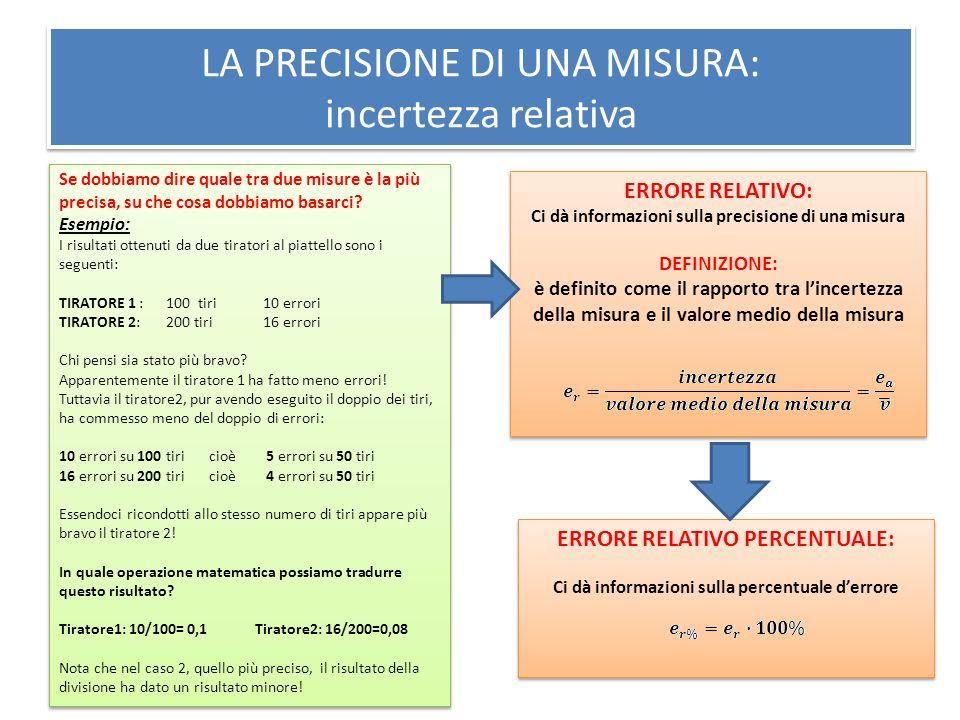 LA PRECISIONE DI UNA MISURA: incertezza relativa LA PRECISIONE DI UNA MISURA: incertezza relativa Se dobbiamo dire quale tra due misure è la più preci