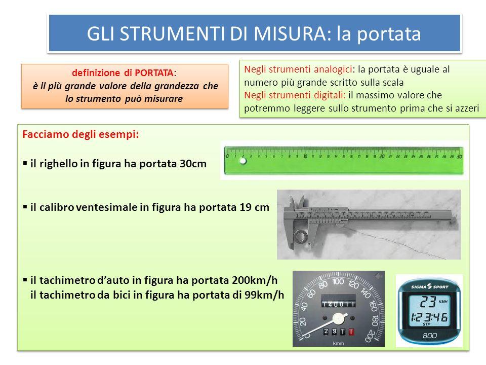 GLI STRUMENTI DI MISURA: la sensibilità definizione di SENSIBILITA: è il più piccolo valore della grandezza che lo strumento riesce ad apprezzare definizione di SENSIBILITA: è il più piccolo valore della grandezza che lo strumento riesce ad apprezzare Facciamo degli esempi: il righello in figura ha sensibilità di 1 mm il calibro ventesimale in figura ha sensibilità di 0,05 mm il tachimetro dauto in figura ha sensibilità di 2km/h il tachimetro da bici in figura ha sensibilità di 1km/h Facciamo degli esempi: il righello in figura ha sensibilità di 1 mm il calibro ventesimale in figura ha sensibilità di 0,05 mm il tachimetro dauto in figura ha sensibilità di 2km/h il tachimetro da bici in figura ha sensibilità di 1km/h Negli strumenti analogici: la sensibilità è uguale alla differenza tra i valori rappresentati da due tacche consecutive