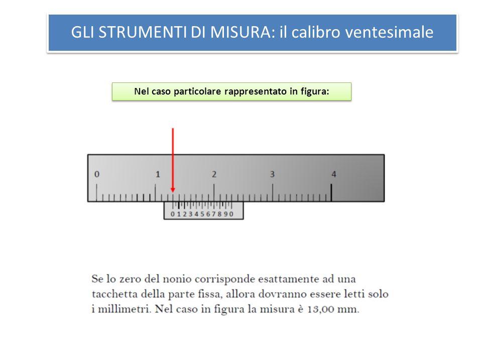 GLI STRUMENTI DI MISURA: il calibro ventesimale Nel caso particolare rappresentato in figura: