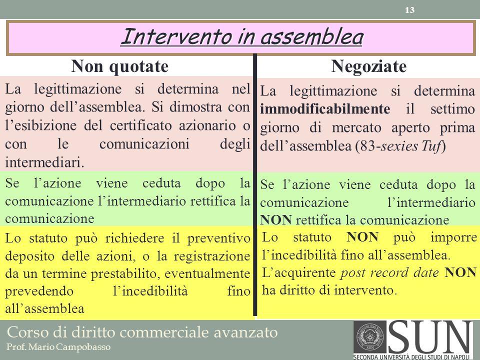 Corso di diritto commerciale avanzato Prof. Mario Campobasso Intervento in assemblea La legittimazione si determina nel giorno dellassemblea. Si dimos