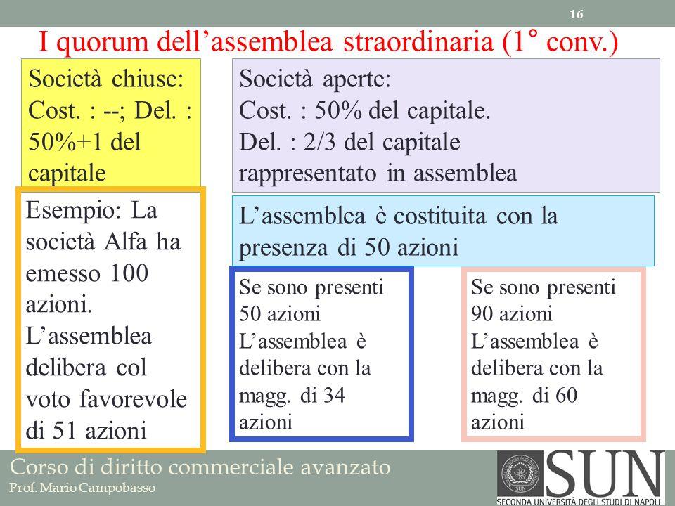 Corso di diritto commerciale avanzato Prof. Mario Campobasso I quorum dellassemblea straordinaria (1° conv.) Società chiuse: Cost. : --; Del. : 50%+1
