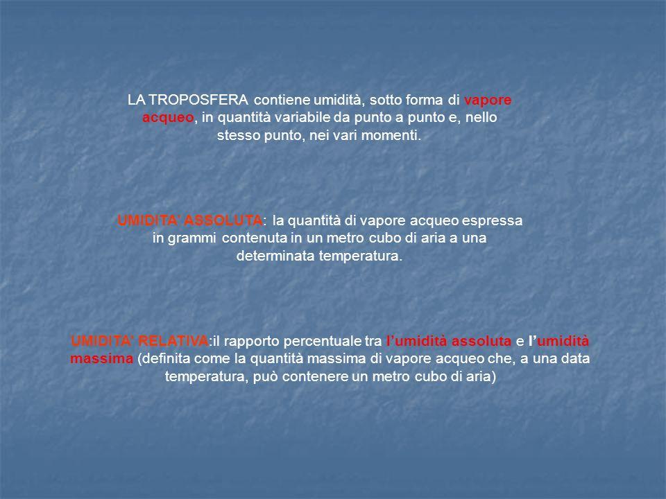 LA TROPOSFERA contiene umidità, sotto forma di vapore acqueo, in quantità variabile da punto a punto e, nello stesso punto, nei vari momenti.