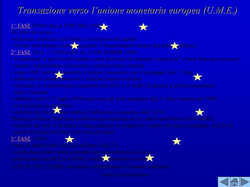 Maria Concetta Marotta Transazione verso lunione monetaria europea (U.M.E.) 1^ FASE1^ FASE (FINO ALLA FINE DEL 1993) Gli Stati dovevano:. eliminare re