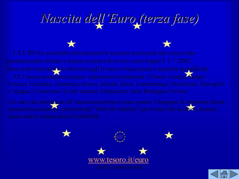 Maria Concetta Marotta L'EURO ha sostituito fisicamente le monete nazionali che sono state gradatamente ritirate e hanno cessato di avere corso legale