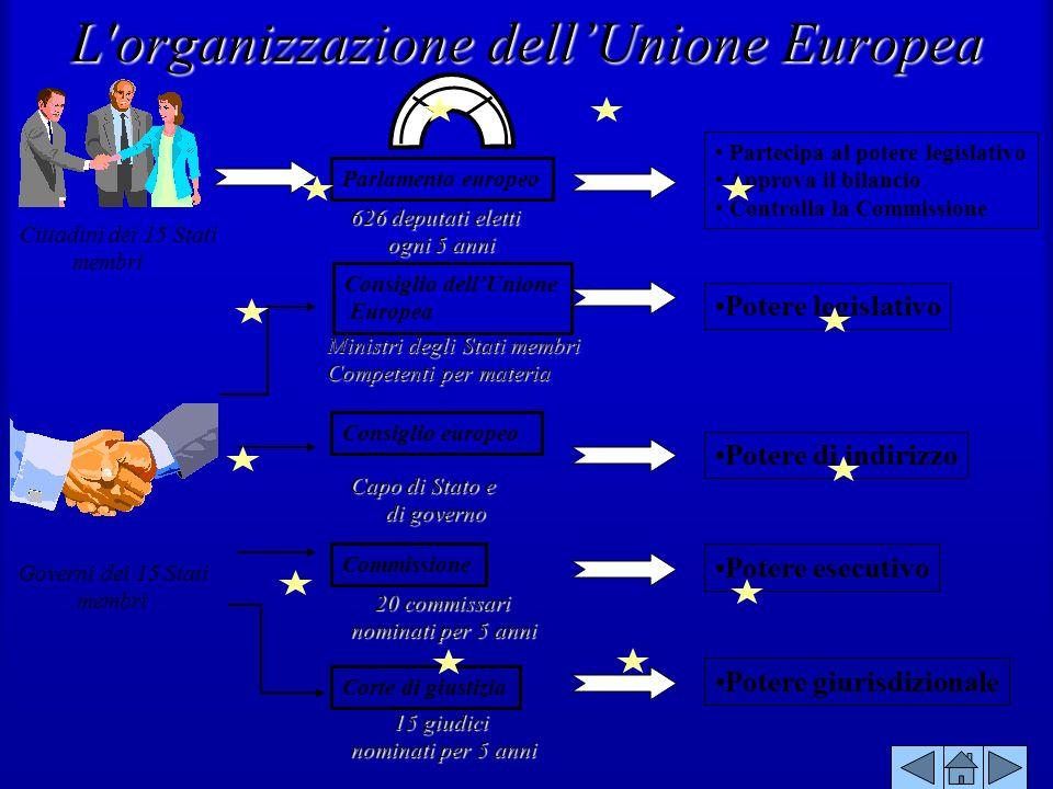 Maria Concetta Marotta Transazione verso lunione monetaria europea (U.M.E.) 1^ FASE1^ FASE (FINO ALLA FINE DEL 1993) Gli Stati dovevano:.