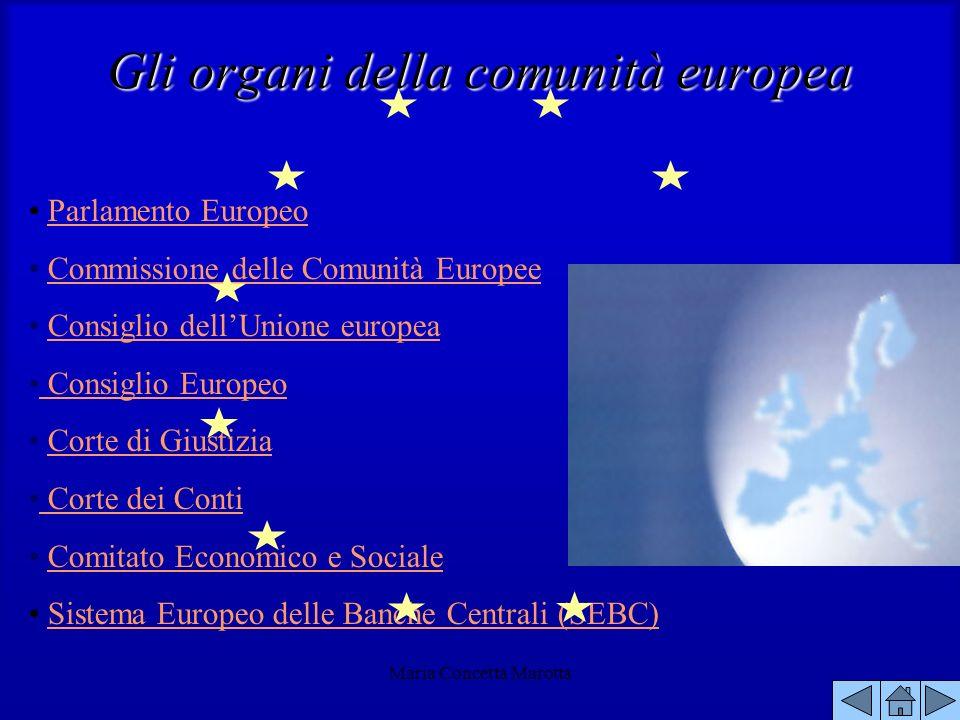 Maria Concetta Marotta Gli organi della comunità europea Parlamento Europeo Commissione delle Comunità Europee Consiglio dellUnione europea Consiglio