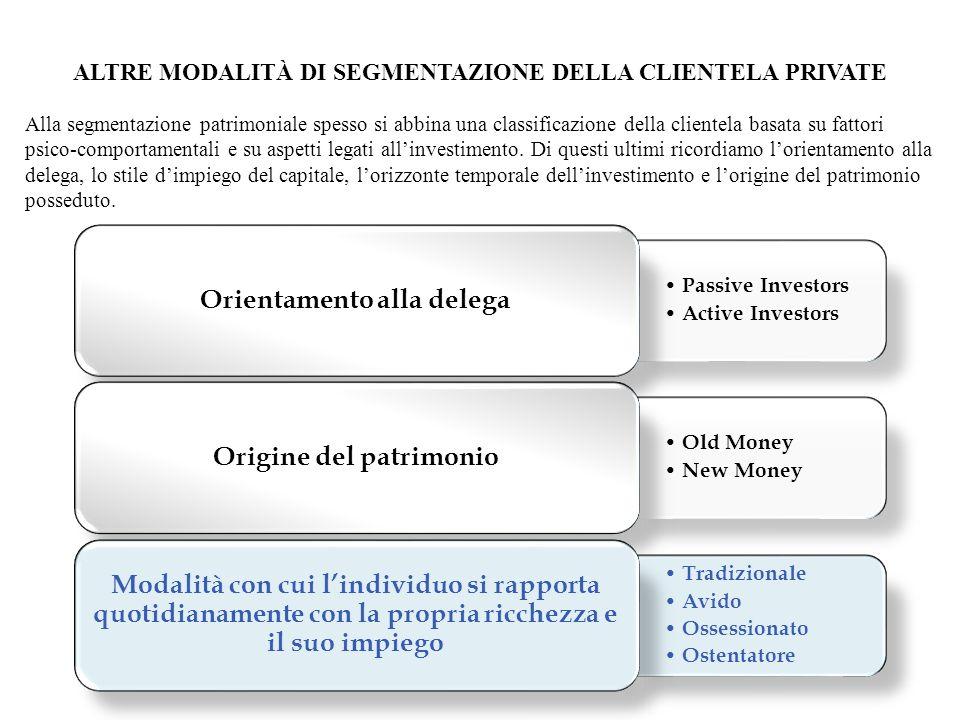 ALTRE MODALITÀ DI SEGMENTAZIONE DELLA CLIENTELA PRIVATE Alla segmentazione patrimoniale spesso si abbina una classificazione della clientela basata su