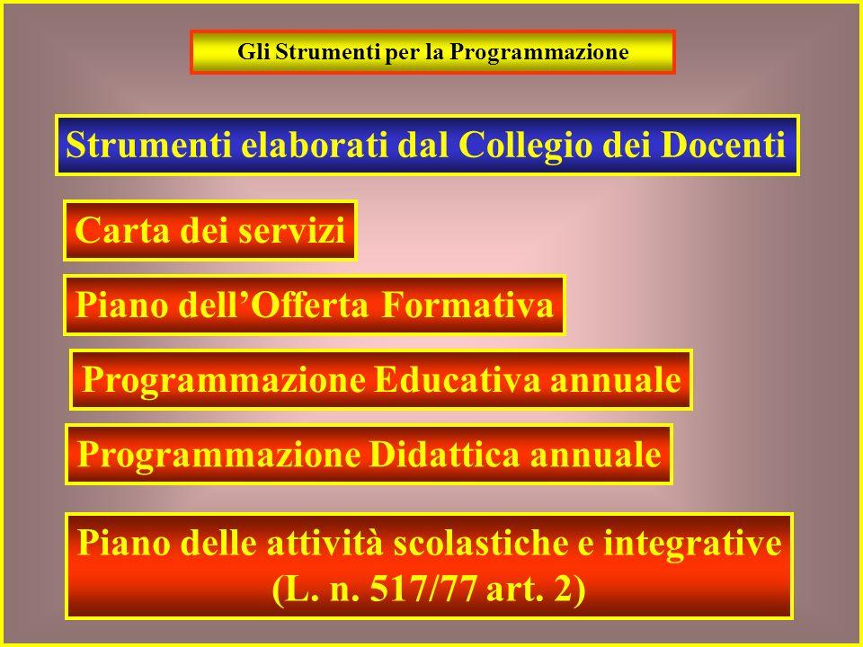 Gli Strumenti per la Programmazione Strumenti elaborati dal Collegio dei Docenti Strumenti elaborati da Organismi specifici Strumenti elaborati da singoli docenti
