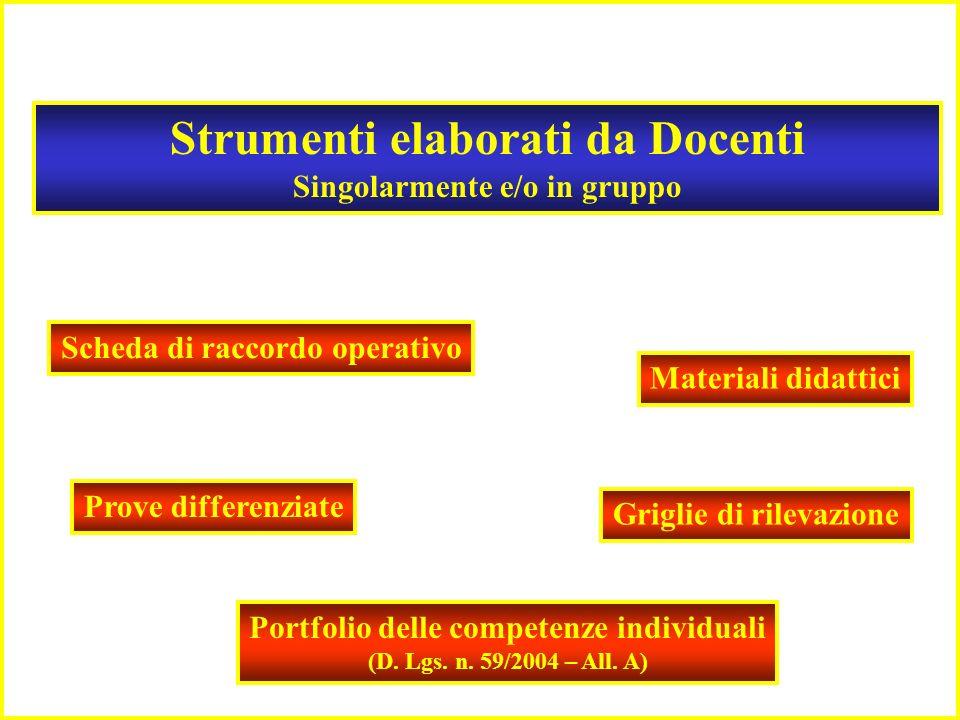Gli Strumenti per la Programmazione Strumenti elaborati da Organismi specifici Diagnosi Funzionale – Profilo Dinamico Funzionale - Piano Educativo Per