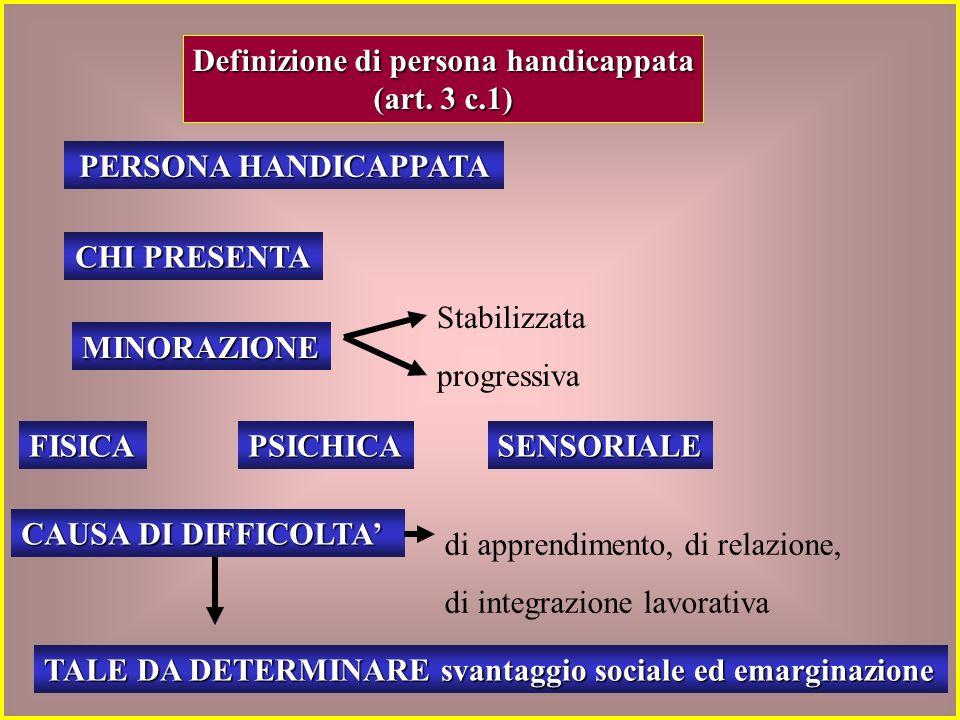 Compiti specifici ai diversi soggetti istituzionali (ASL, Ente Locale, Scuola) Strumenti indispensabili per lintegrazione scolastica (Diagnosi Funzion