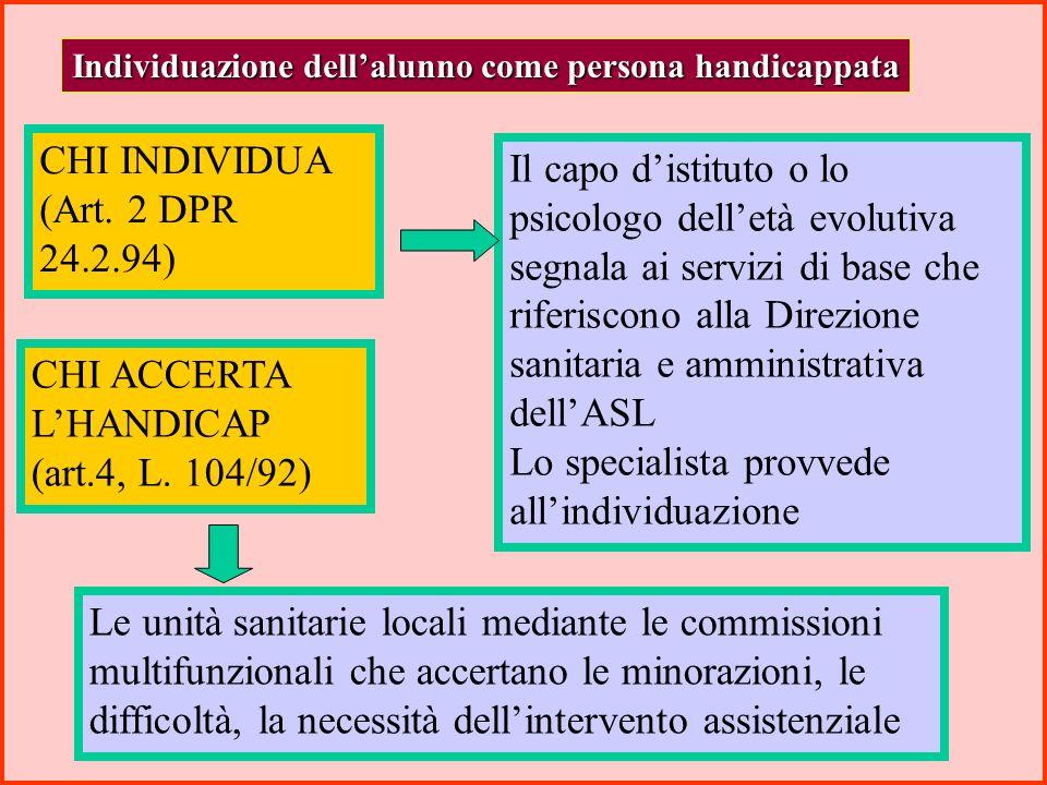 PERSONA HANDICAPPATA MINORAZIONE Definizione di persona handicappata (art. 3 c.1) CHI PRESENTA Stabilizzata progressiva FISICAPSICHICASENSORIALE CAUSA