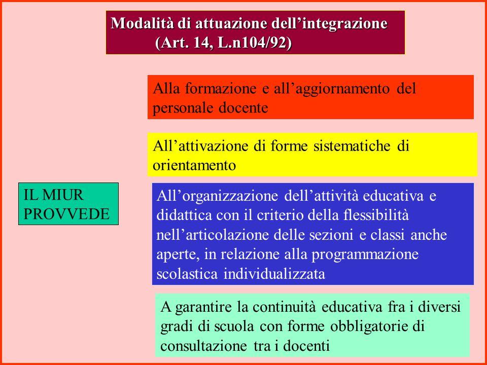 Integrazione scolastica (Art. 13, L.n104/92) (Art. 13, L.n104/92) AVVIENE Nelle sezioni comuni delle scuole di ogni ordine e grado ATTRAVERSO La progr