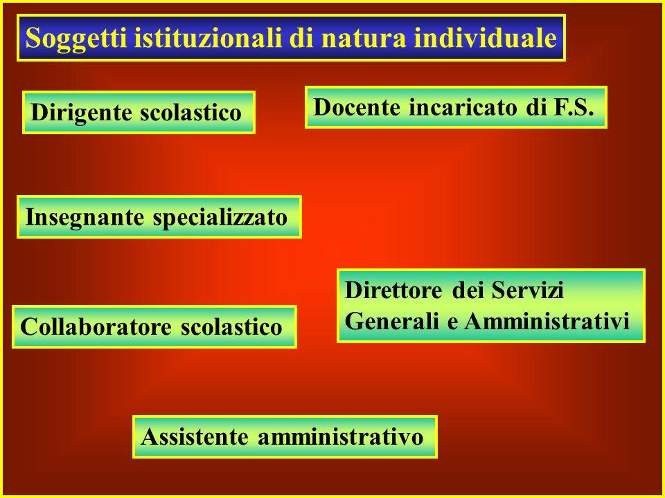 Soggetti per lintegrazione Soggetti istituzionali di natura individuale Soggetti istituzionali di natura collegiale Soggetti istituzionali dipendenti da altre istituzioni che subentrano nella scuola ed interagiscono con essa