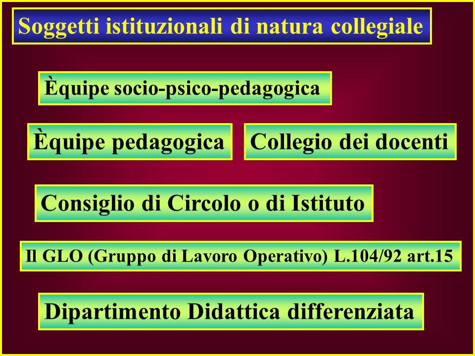Soggetti istituzionali di natura individuale Insegnante specializzato Docente incaricato di F.S. Dirigente scolastico Collaboratore scolastico Assiste