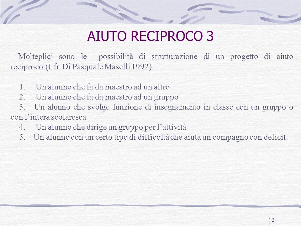 12 AIUTO RECIPROCO 3 Molteplici sono le possibilità di strutturazione di un progetto di aiuto reciproco:(Cfr. Di Pasquale Maselli 1992) 1. Un alunno c