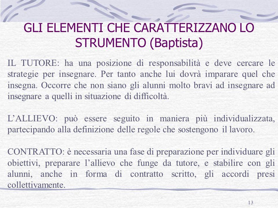 13 GLI ELEMENTI CHE CARATTERIZZANO LO STRUMENTO (Baptista) IL TUTORE: ha una posizione di responsabilità e deve cercare le strategie per insegnare. Pe