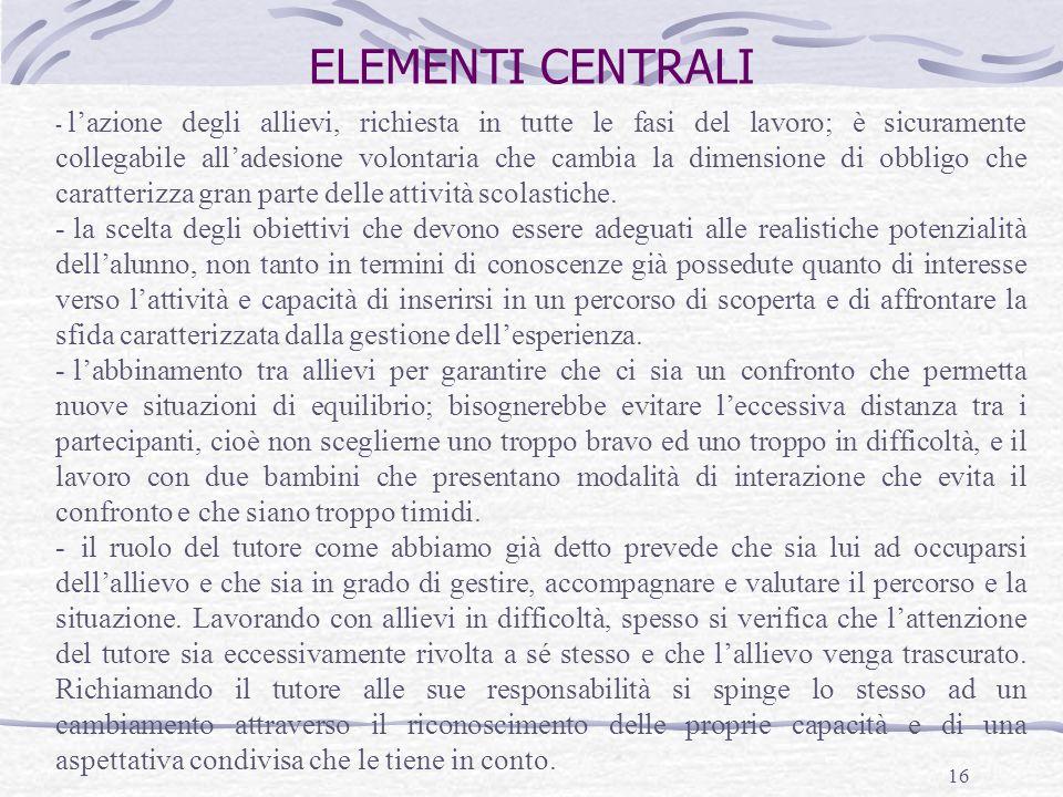 16 ELEMENTI CENTRALI - lazione degli allievi, richiesta in tutte le fasi del lavoro; è sicuramente collegabile alladesione volontaria che cambia la di