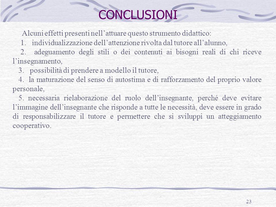23 CONCLUSIONI Alcuni effetti presenti nellattuare questo strumento didattico: 1. individualizzazione dellattenzione rivolta dal tutore allalunno, 2.