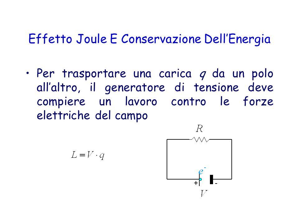 Effetto Joule E Conservazione DellEnergia Per trasportare una carica q da un polo allaltro, il generatore di tensione deve compiere un lavoro contro l