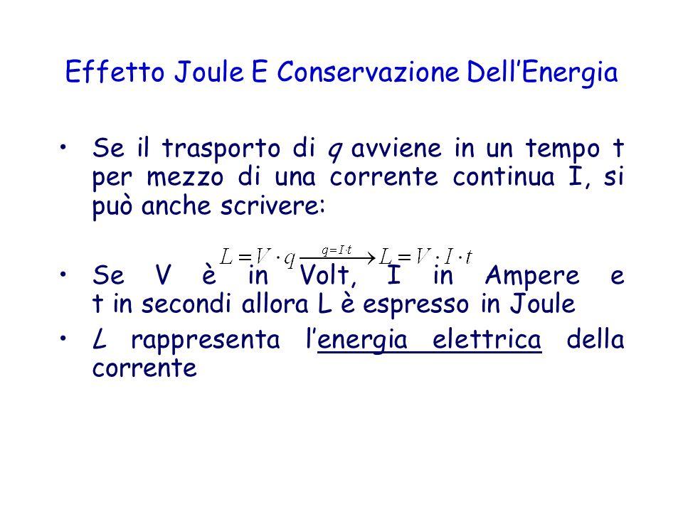 Effetto Joule E Conservazione DellEnergia Se il trasporto di q avviene in un tempo t per mezzo di una corrente continua I, si può anche scrivere: Se V