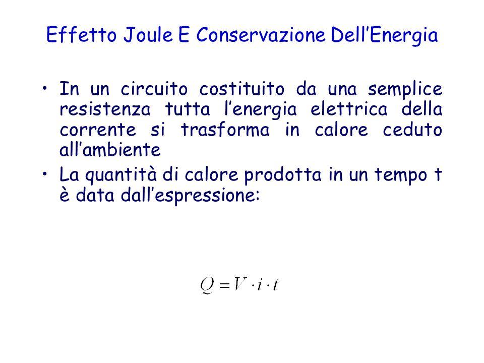 Effetto Joule E Conservazione DellEnergia In un circuito costituito da una semplice resistenza tutta lenergia elettrica della corrente si trasforma in