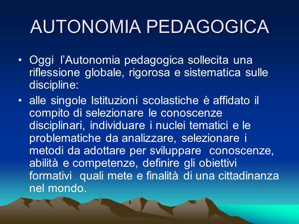 DIDATTICA PER PROBLEMI:DIAGRAMMA A V (GOWIN) VERSANTE CONCETTUALE VERSANTE METODOLOGICO TEORIE - COLLOQUI CLINICI/BRAINSTORMING PRINCIPI - SIMULAZIONI / ROLE PLAYNG CONCETTI (MAPPE CONCETTUALI) - RICERCA-AZIONE/COOPERATIVE DISCIPLINE (INTERDISCIPLINARITA) LEARNING DOMANDE PROBLEMATICHE V EVENTO PROBLEMATICO PROGETTO DI (ES.
