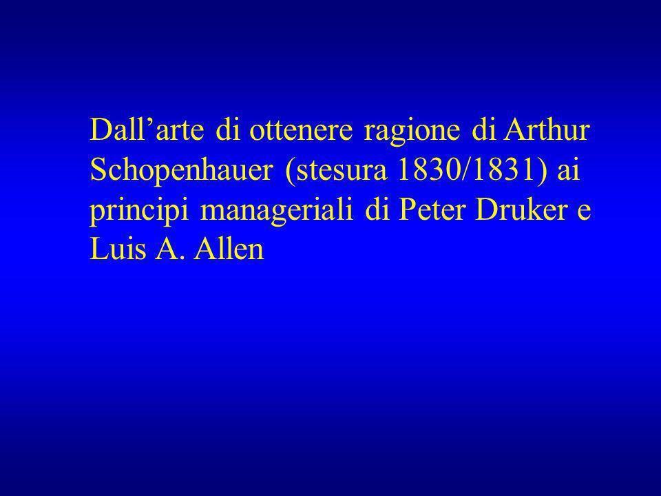 Dallarte di ottenere ragione di Arthur Schopenhauer (stesura 1830/1831) ai principi manageriali di Peter Druker e Luis A. Allen