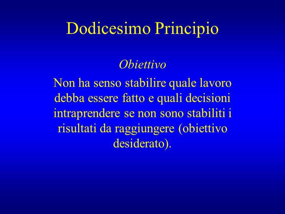Dodicesimo Principio Obiettivo Non ha senso stabilire quale lavoro debba essere fatto e quali decisioni intraprendere se non sono stabiliti i risultat