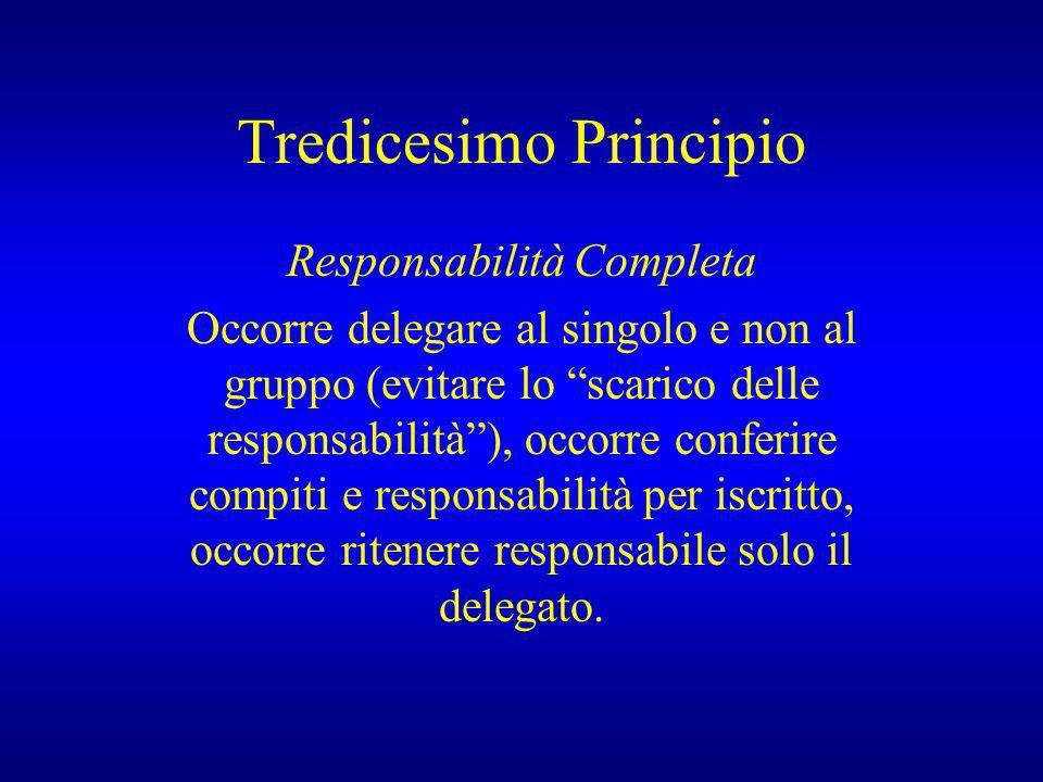 Tredicesimo Principio Responsabilità Completa Occorre delegare al singolo e non al gruppo (evitare lo scarico delle responsabilità), occorre conferire