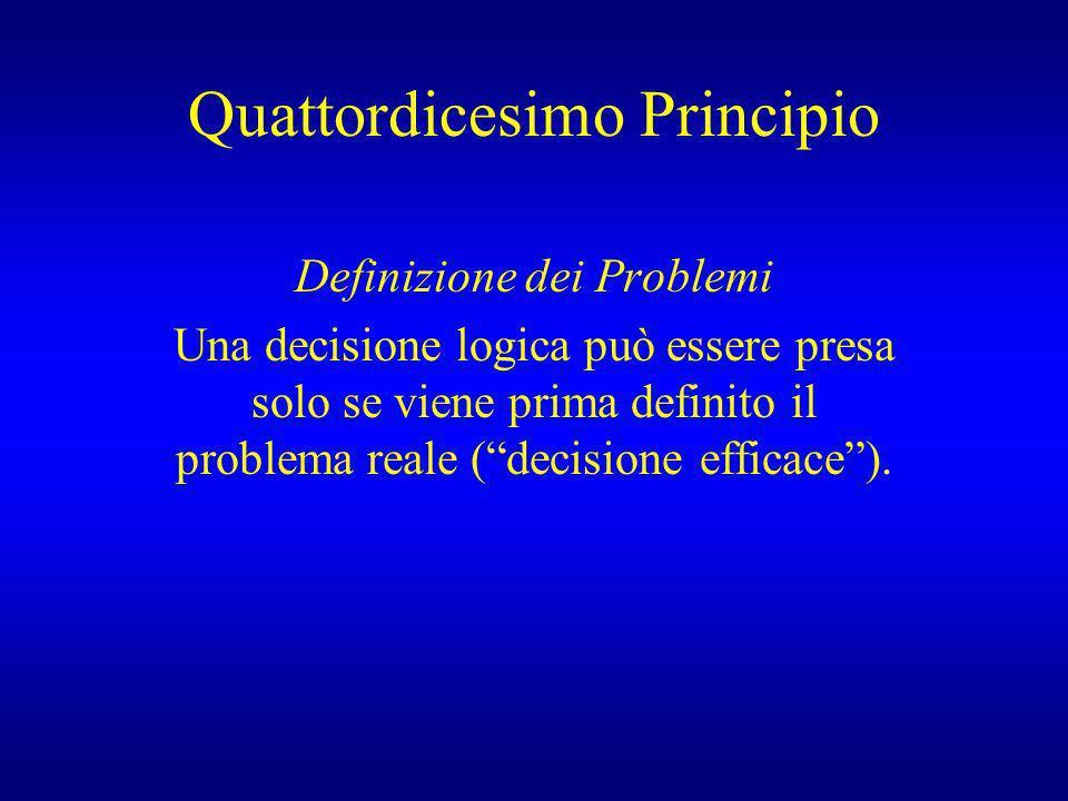 Quattordicesimo Principio Definizione dei Problemi Una decisione logica può essere presa solo se viene prima definito il problema reale (decisione eff
