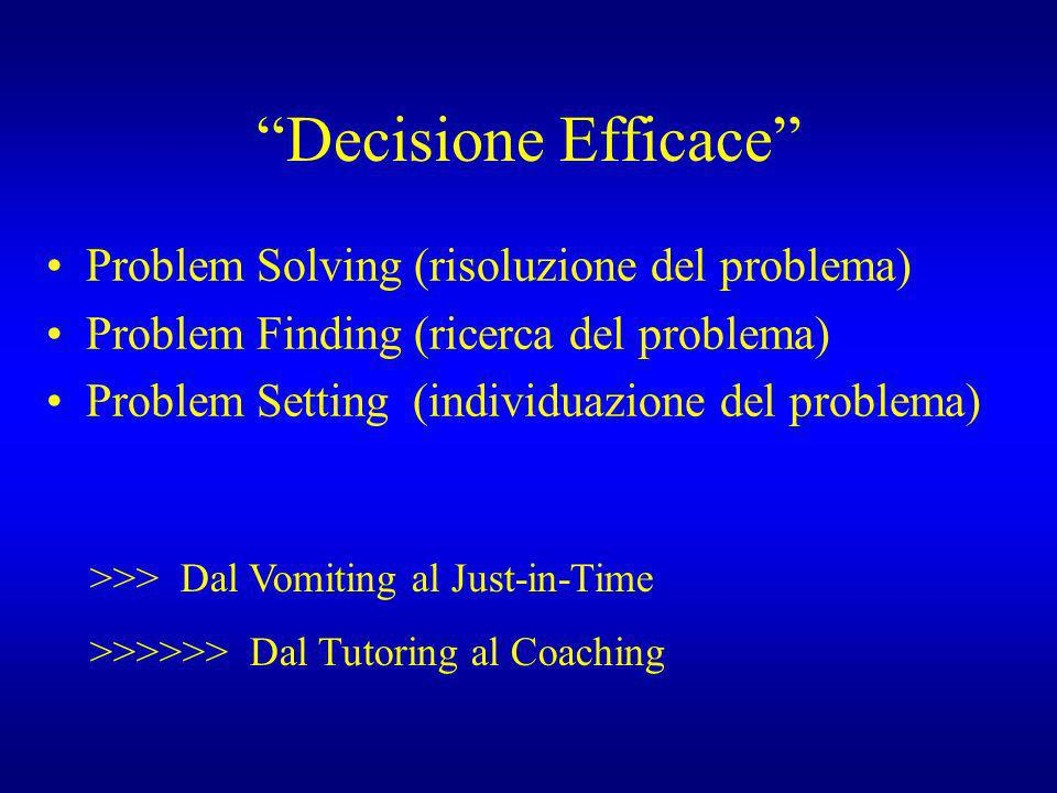 Decisione Efficace Problem Solving (risoluzione del problema) Problem Finding (ricerca del problema) Problem Setting (individuazione del problema) >>>