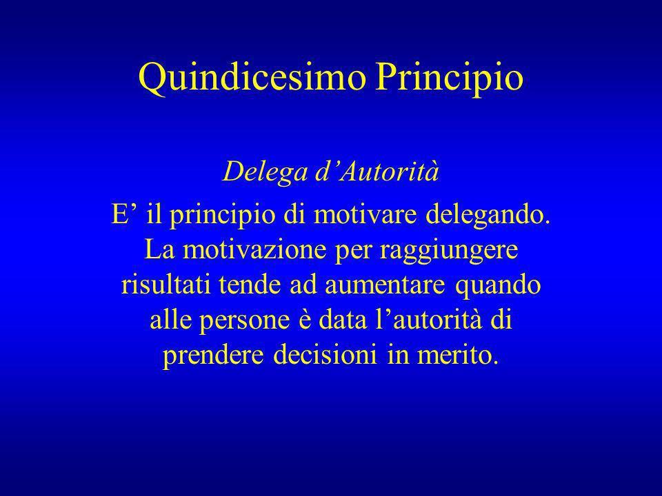 Quindicesimo Principio Delega dAutorità E il principio di motivare delegando. La motivazione per raggiungere risultati tende ad aumentare quando alle