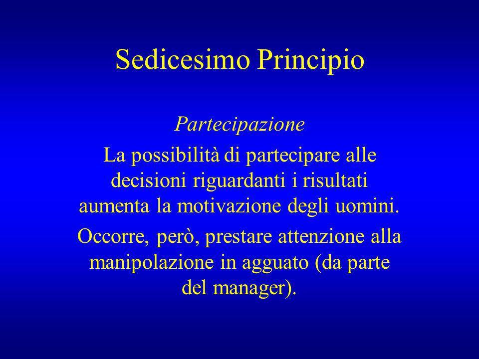 Sedicesimo Principio Partecipazione La possibilità di partecipare alle decisioni riguardanti i risultati aumenta la motivazione degli uomini. Occorre,