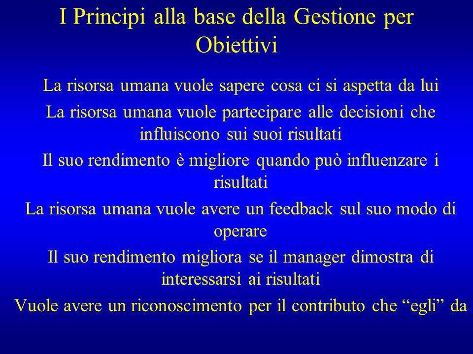 I Principi alla base della Gestione per Obiettivi La risorsa umana vuole sapere cosa ci si aspetta da lui La risorsa umana vuole partecipare alle deci