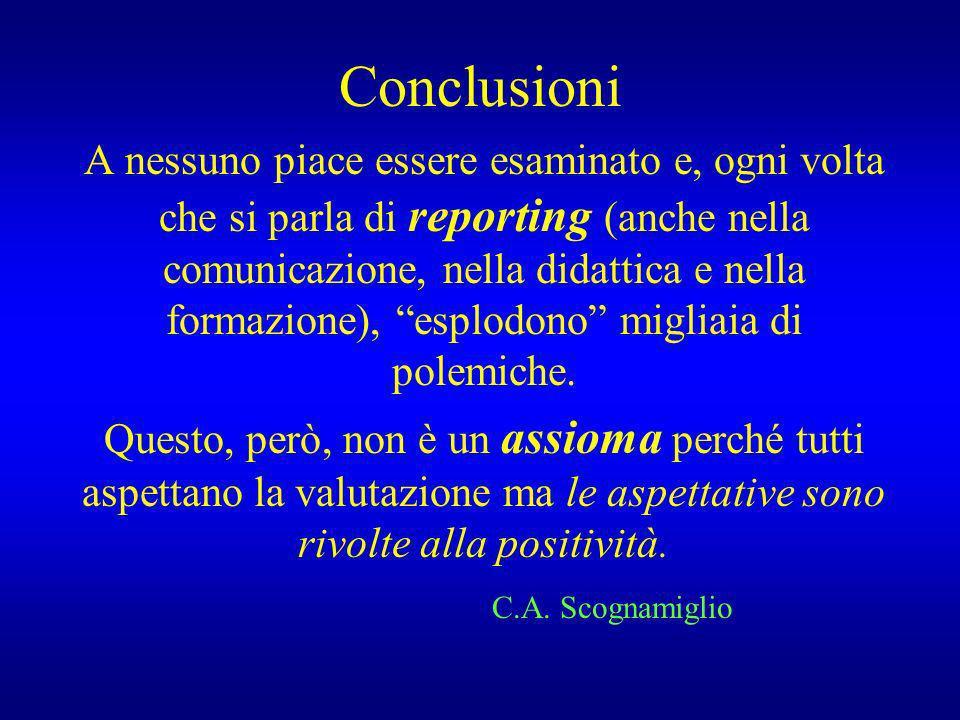 Conclusioni A nessuno piace essere esaminato e, ogni volta che si parla di reporting (anche nella comunicazione, nella didattica e nella formazione),