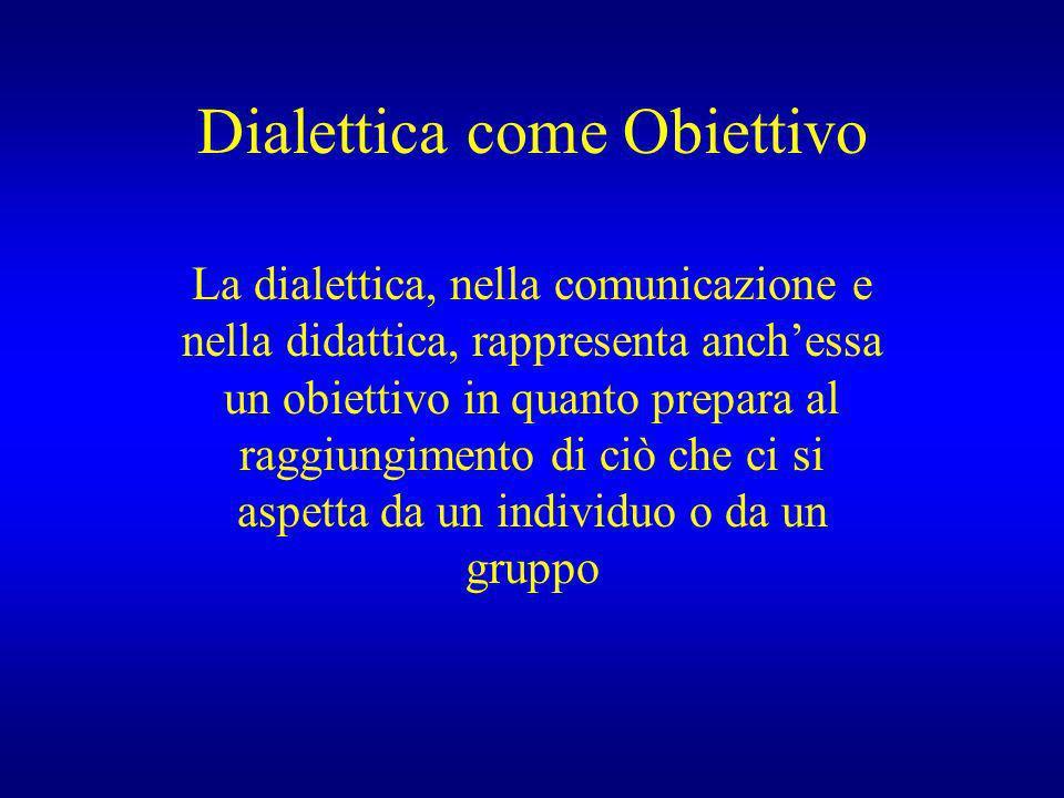 Dialettica come Obiettivo La dialettica, nella comunicazione e nella didattica, rappresenta anchessa un obiettivo in quanto prepara al raggiungimento