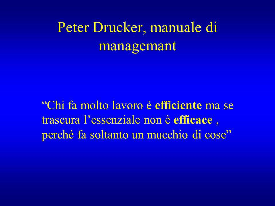 Peter Drucker, manuale di managemant Chi fa molto lavoro è efficiente ma se trascura lessenziale non è efficace, perché fa soltanto un mucchio di cose