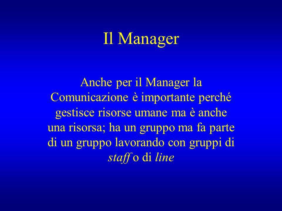 Il Manager Anche per il Manager la Comunicazione è importante perché gestisce risorse umane ma è anche una risorsa; ha un gruppo ma fa parte di un gru
